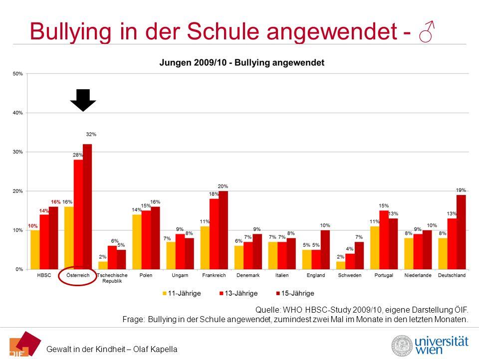 Bullying in der Schule angewendet - ♂