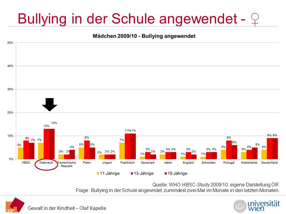 Bullying in der Schule angewendet - ♀