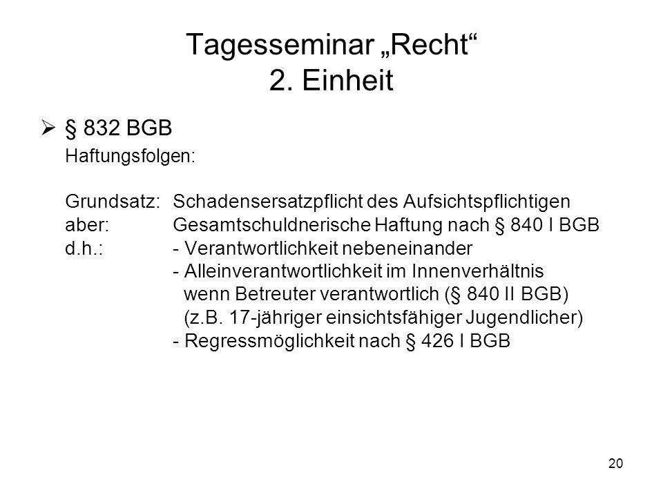 """Tagesseminar """"Recht 2. Einheit"""
