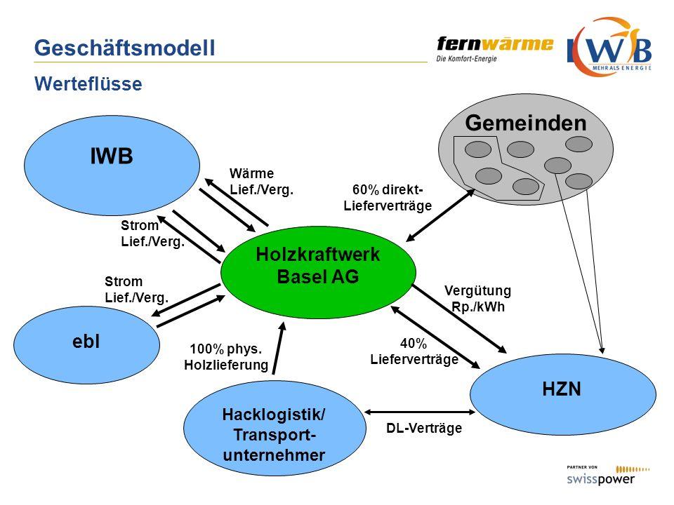 Holzkraftwerk Basel AG Hacklogistik/ Transport-unternehmer