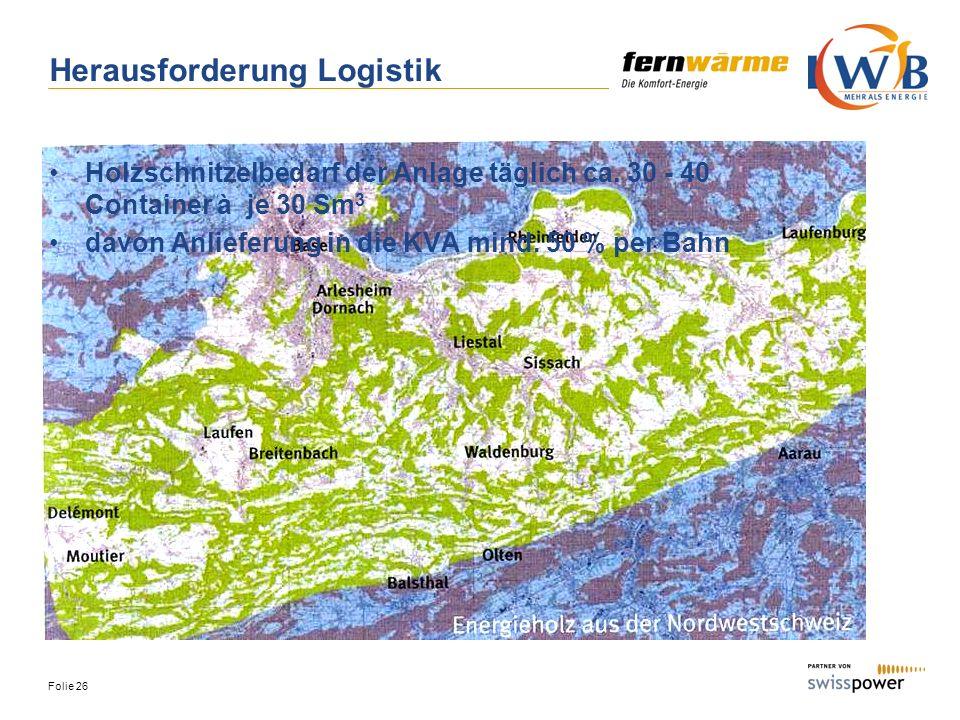 Herausforderung Logistik