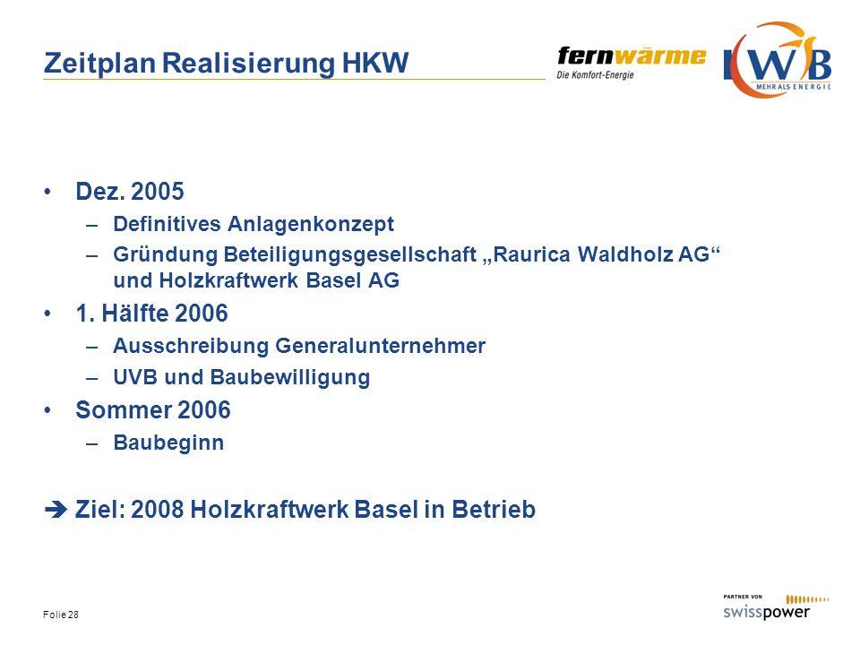 Zeitplan Realisierung HKW