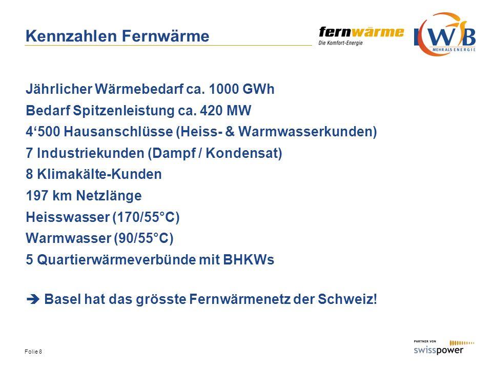 Kennzahlen Fernwärme Jährlicher Wärmebedarf ca. 1000 GWh