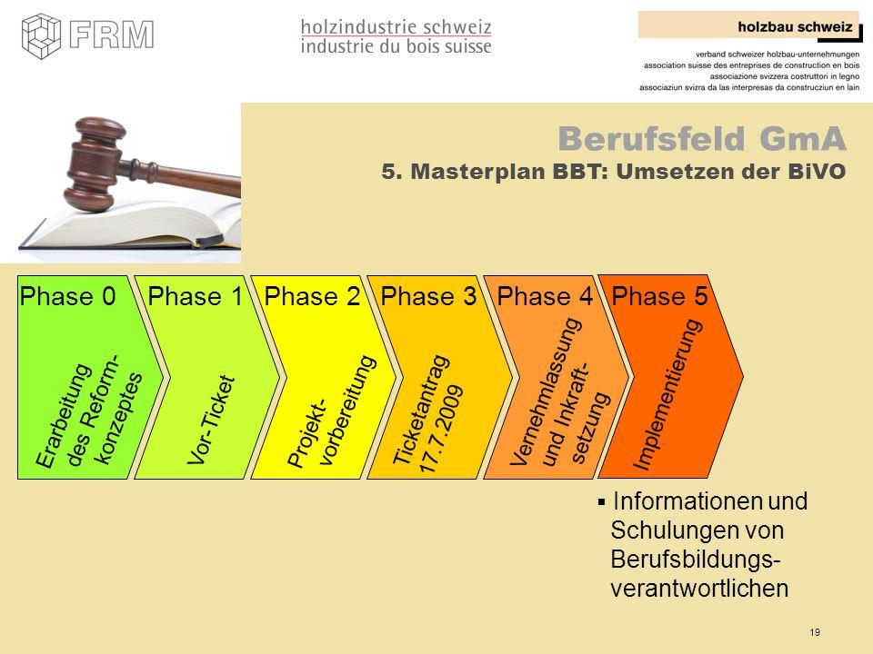 Berufsfeld GmA 5. Masterplan BBT: Umsetzen der BiVO