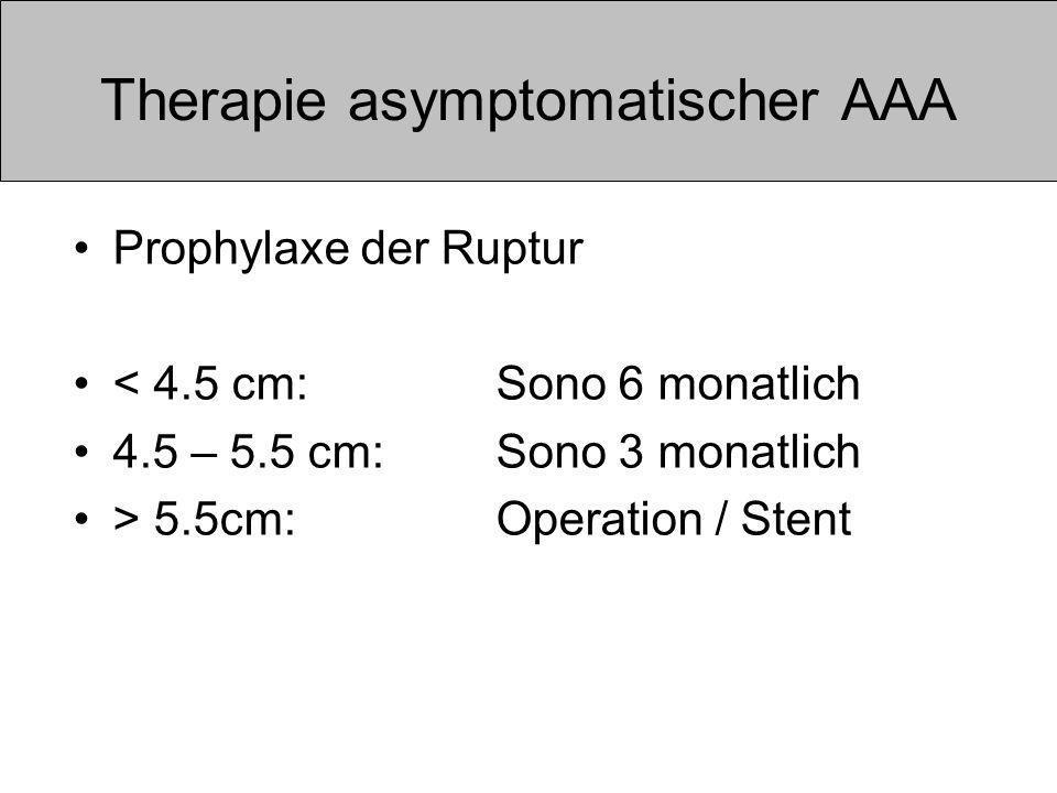 Therapie asymptomatischer AAA
