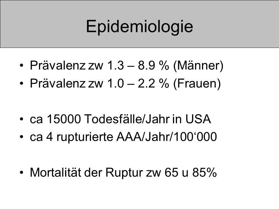 Epidemiologie Prävalenz zw 1.3 – 8.9 % (Männer)