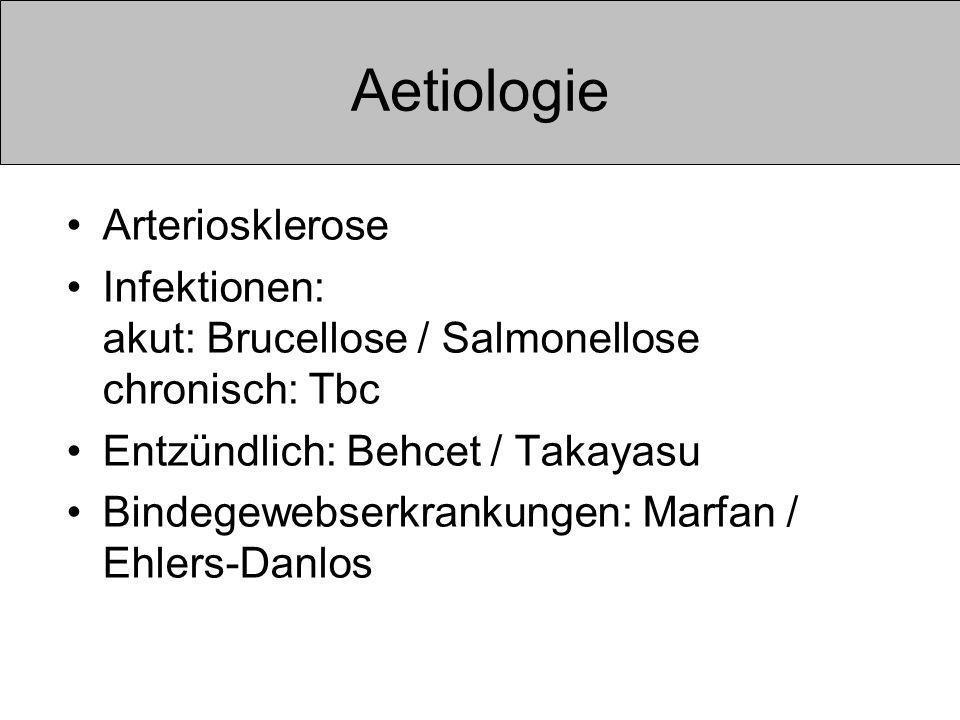 Aetiologie Arteriosklerose