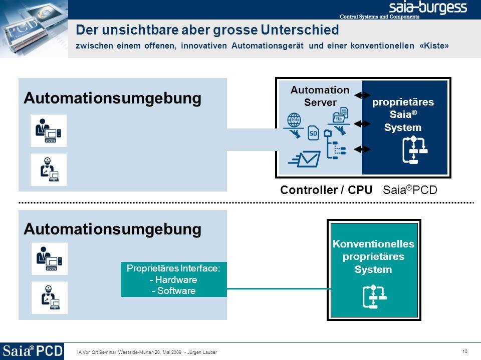 Automationsumgebung Automationsumgebung