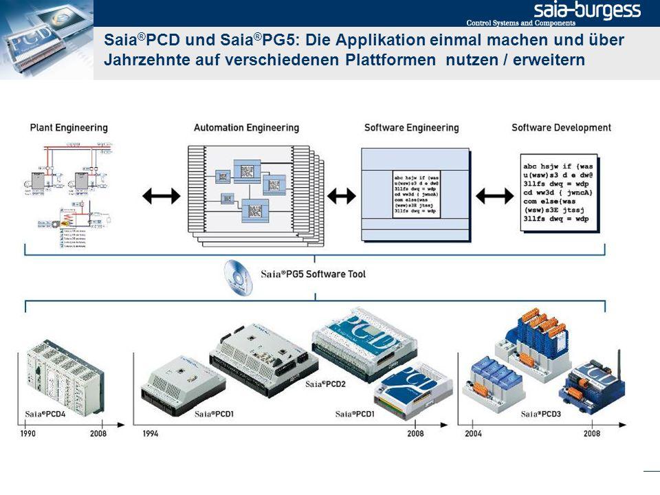 Saia®PCD und Saia®PG5: Die Applikation einmal machen und über Jahrzehnte auf verschiedenen Plattformen nutzen / erweitern