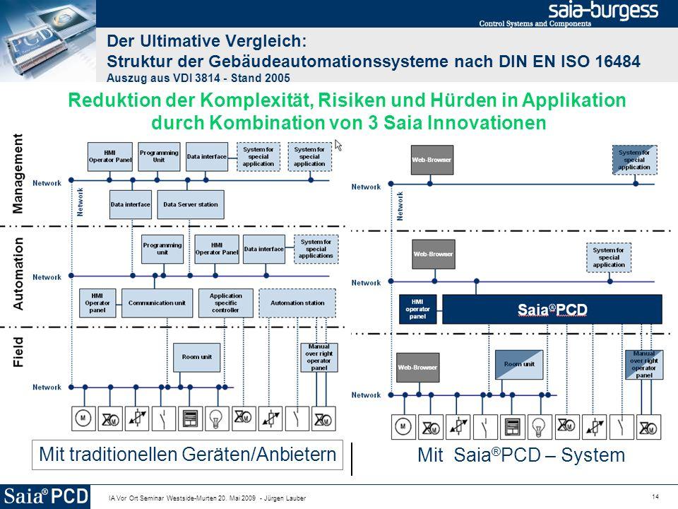 Reduktion der Komplexität, Risiken und Hürden in Applikation