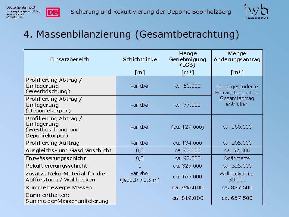 4. Massenbilanzierung (Gesamtbetrachtung)