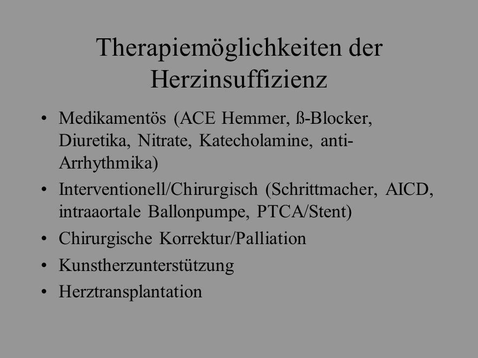Therapiemöglichkeiten der Herzinsuffizienz