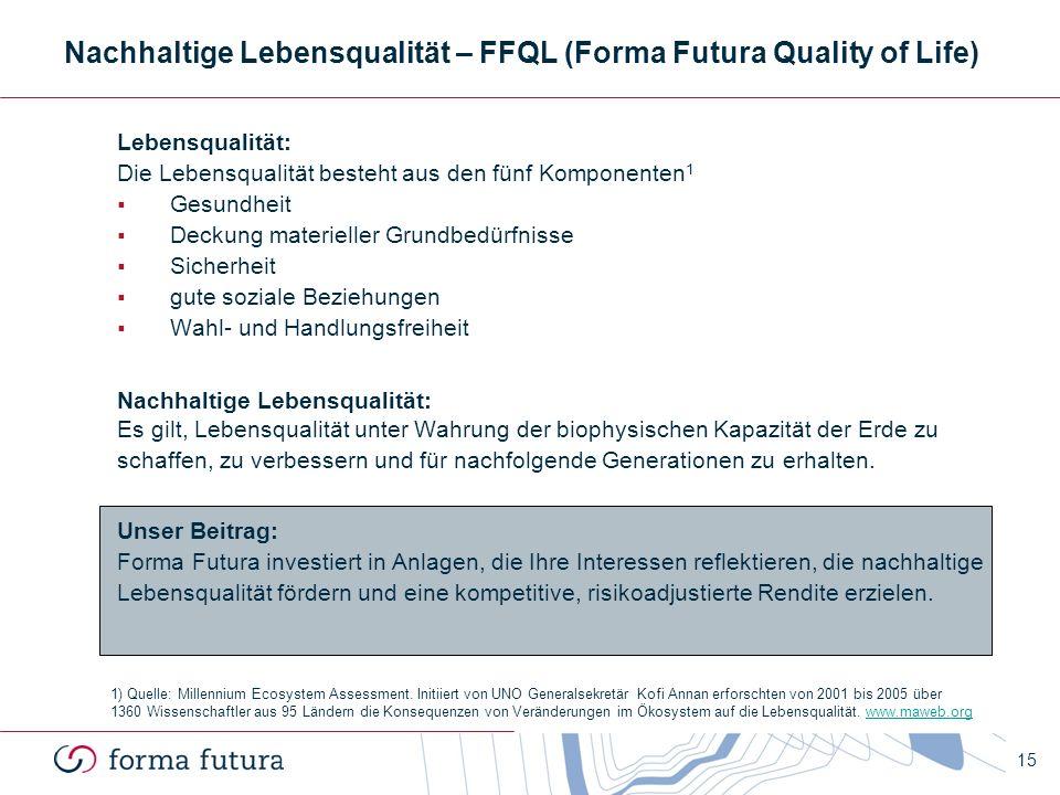 Nachhaltige Lebensqualität – FFQL (Forma Futura Quality of Life)