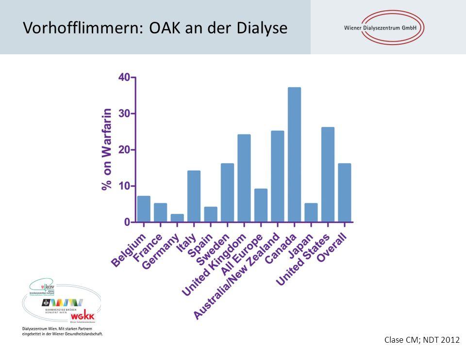 Vorhofflimmern: OAK an der Dialyse