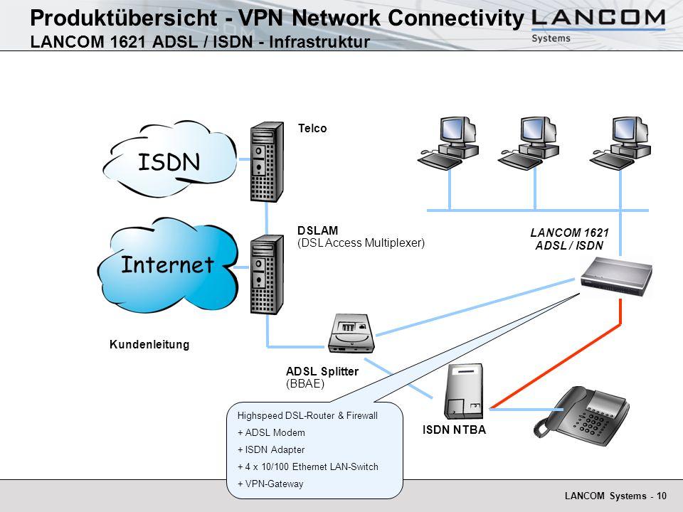 Produktübersicht - VPN Network Connectivity LANCOM 1621 ADSL / ISDN - Infrastruktur