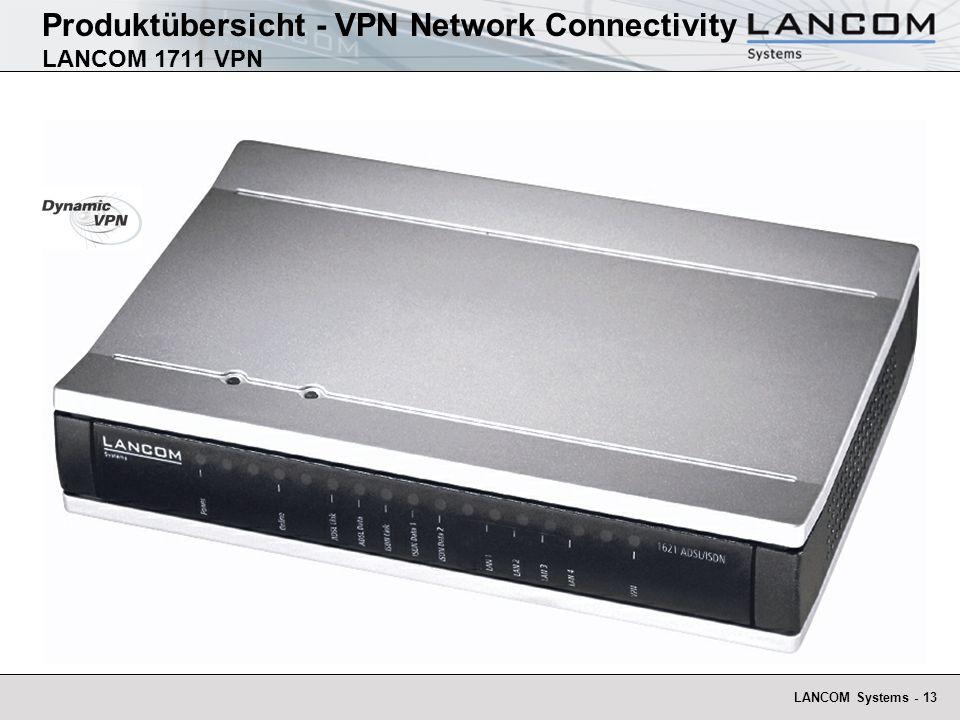Produktübersicht - VPN Network Connectivity LANCOM 1711 VPN