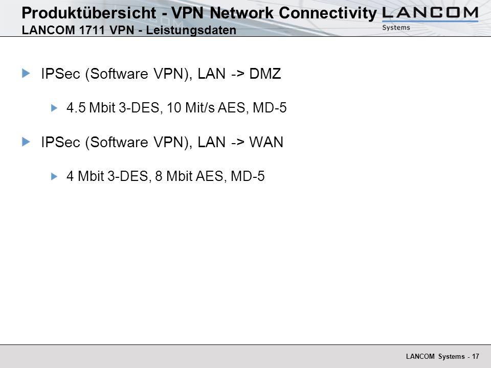 Produktübersicht - VPN Network Connectivity LANCOM 1711 VPN - Leistungsdaten