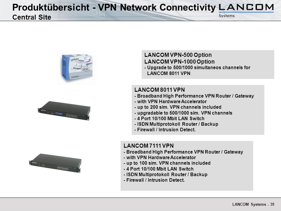 Produktübersicht - VPN Network Connectivity Central Site