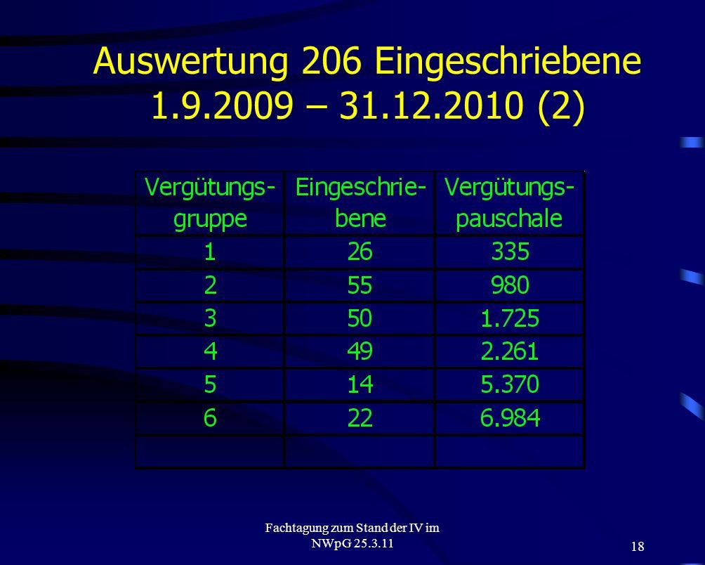 Auswertung 206 Eingeschriebene 1.9.2009 – 31.12.2010 (2)