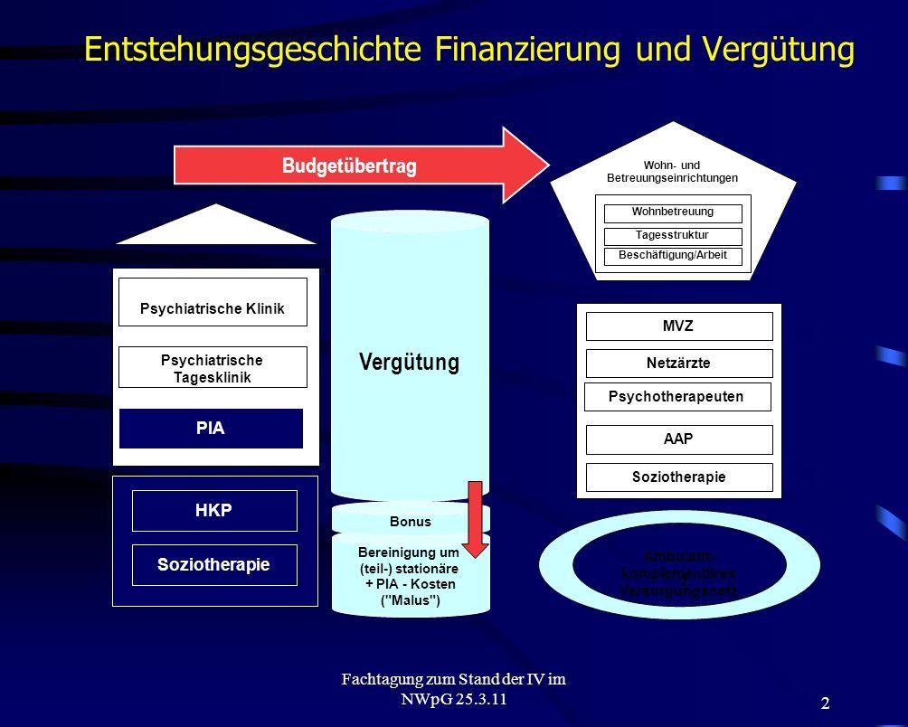 Entstehungsgeschichte Finanzierung und Vergütung