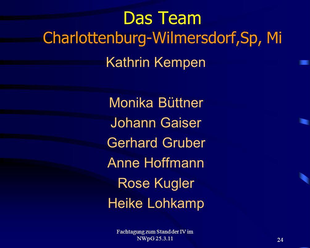 Das Team Charlottenburg-Wilmersdorf,Sp, Mi