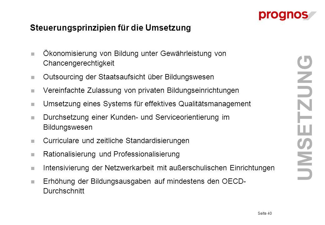 Steuerungsprinzipien für die Umsetzung