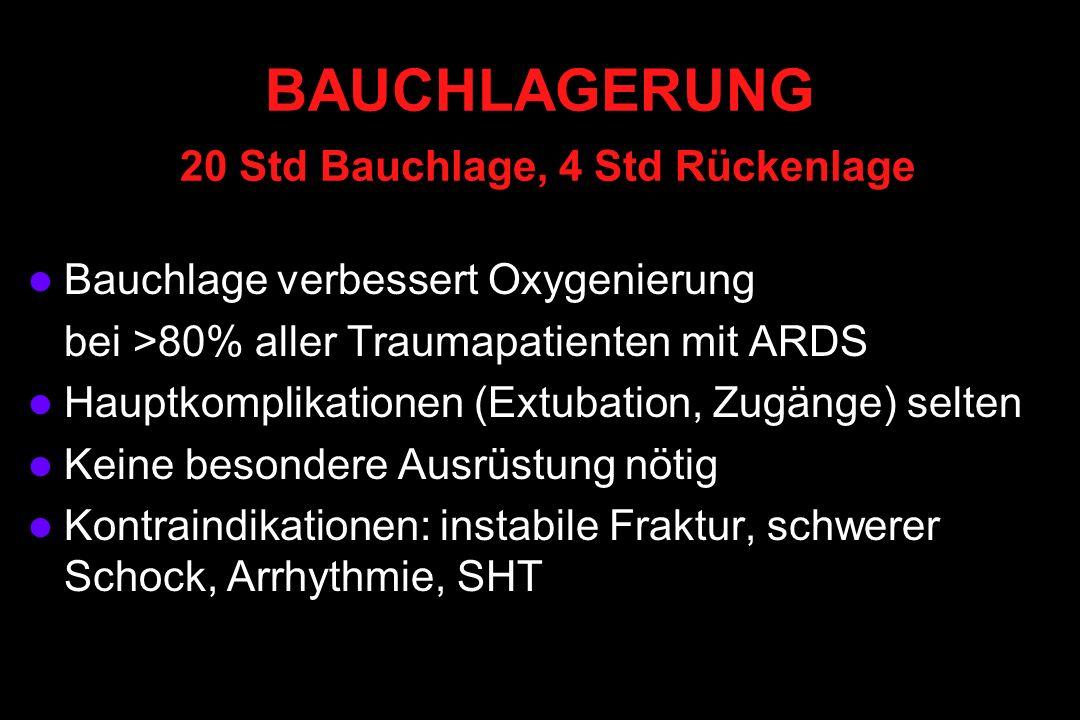 BAUCHLAGERUNG 20 Std Bauchlage, 4 Std Rückenlage