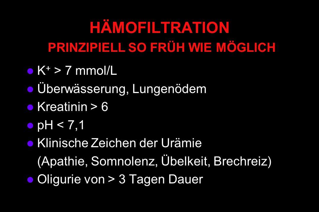 HÄMOFILTRATION PRINZIPIELL SO FRÜH WIE MÖGLICH
