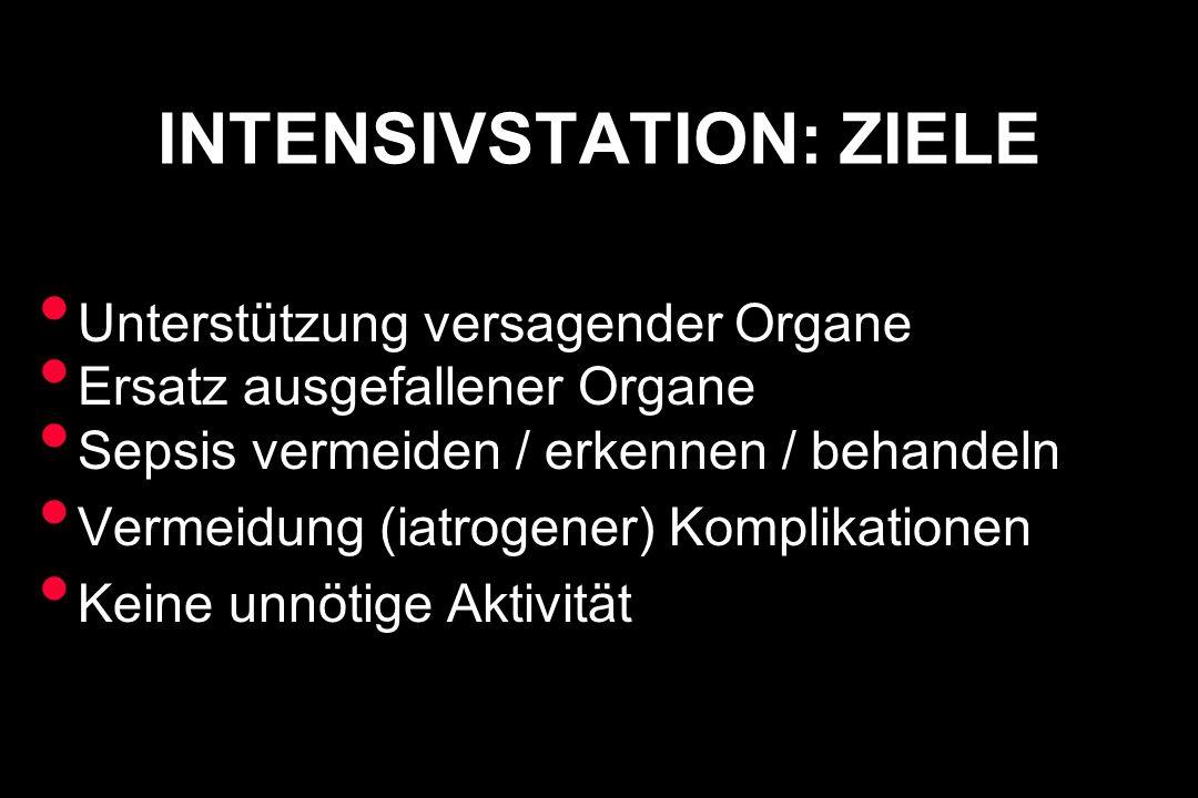 INTENSIVSTATION: ZIELE