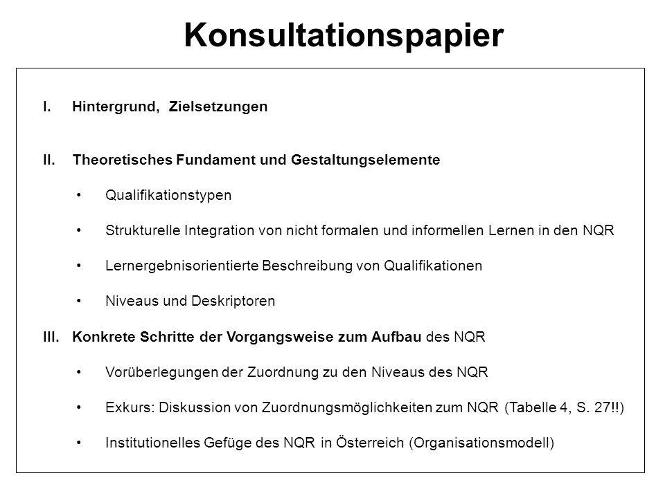 Konsultationspapier Hintergrund, Zielsetzungen