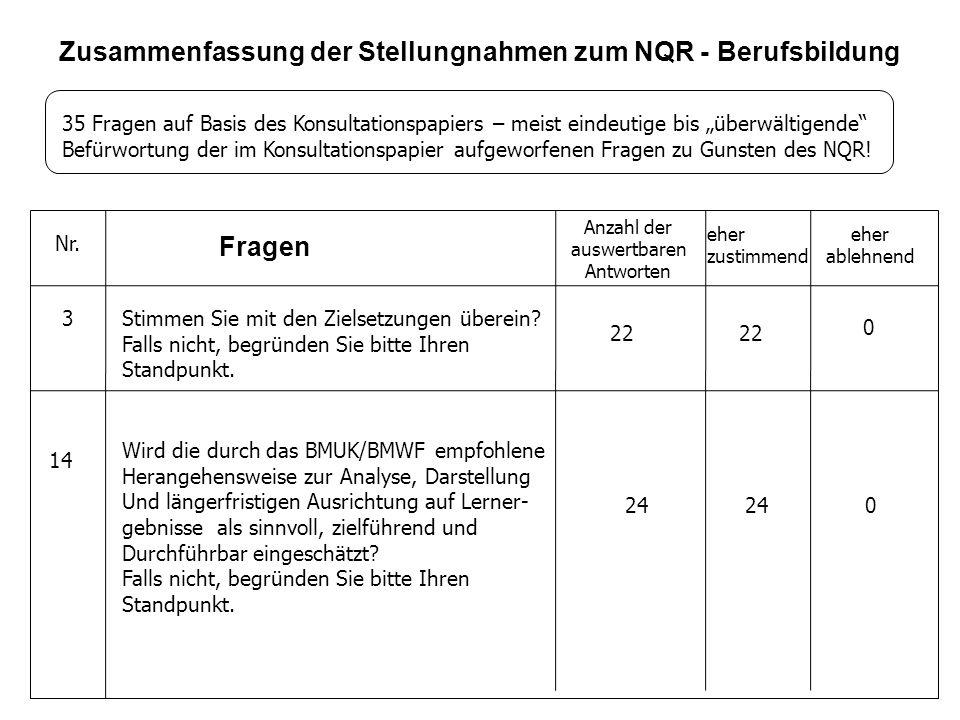 Zusammenfassung der Stellungnahmen zum NQR - Berufsbildung