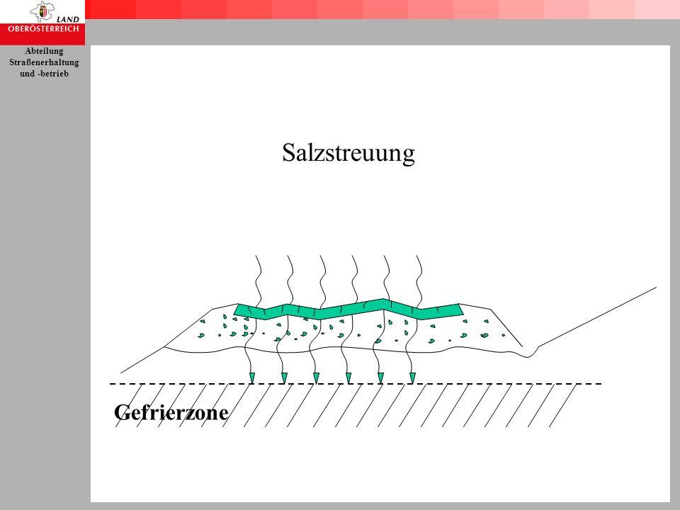 Salzstreuung Gefrierzone