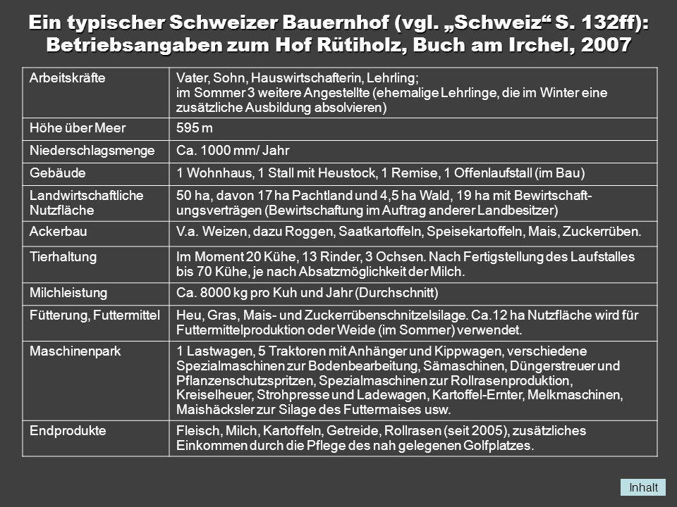 """Ein typischer Schweizer Bauernhof (vgl. """"Schweiz S"""