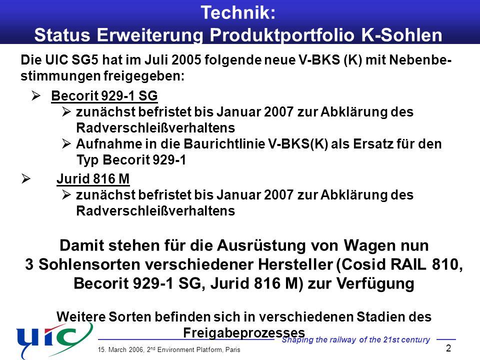 Status Erweiterung Produktportfolio K-Sohlen