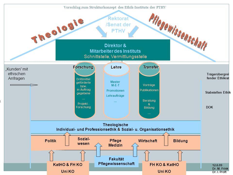 Vorschlag zum Strukturkonzept des Ethik-Instituts der PTHV