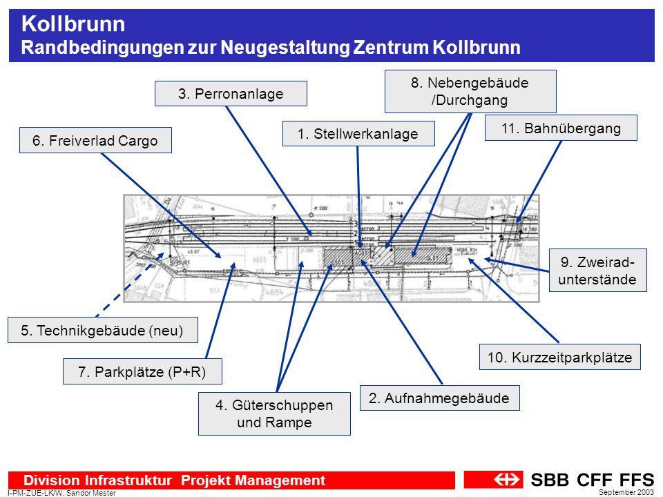 Kollbrunn Randbedingungen zur Neugestaltung Zentrum Kollbrunn