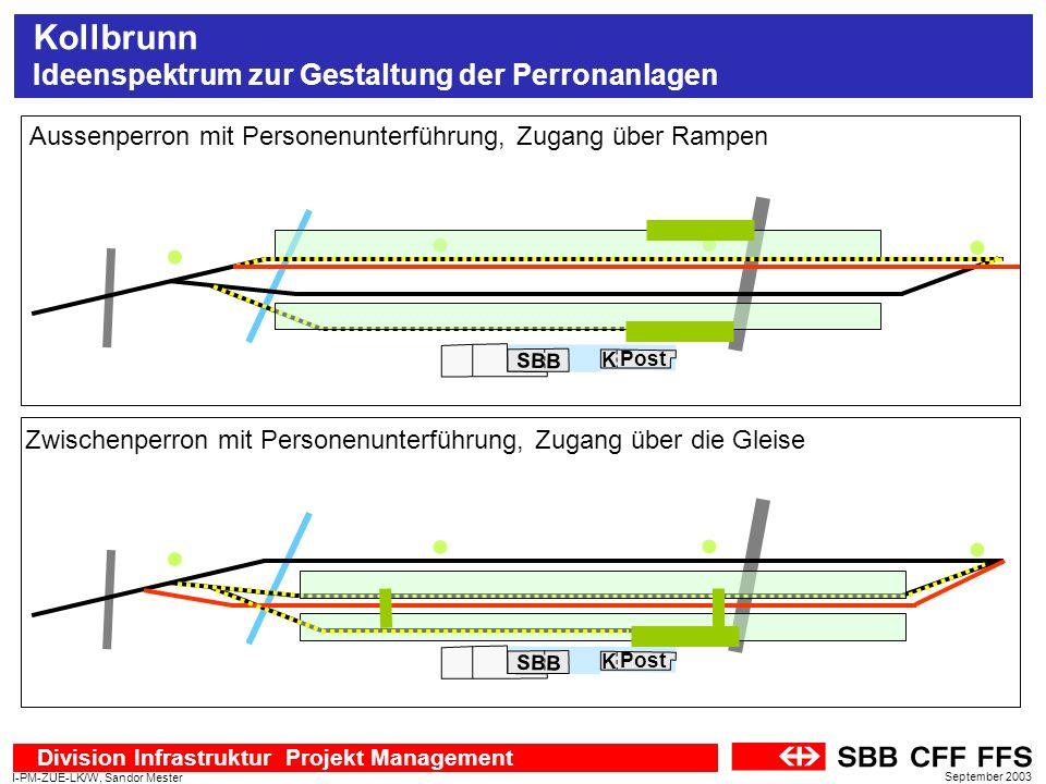Kollbrunn Ideenspektrum zur Gestaltung der Perronanlagen. Aussenperron mit Personenunterführung, Zugang über Rampen.