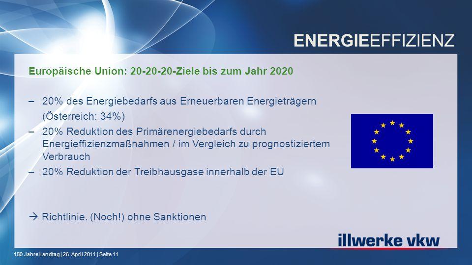 ENERGIEEFFIZIENZ Europäische Union: 20-20-20-Ziele bis zum Jahr 2020