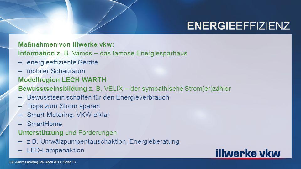 ENERGIEEFFIZIENZ Maßnahmen von illwerke vkw: