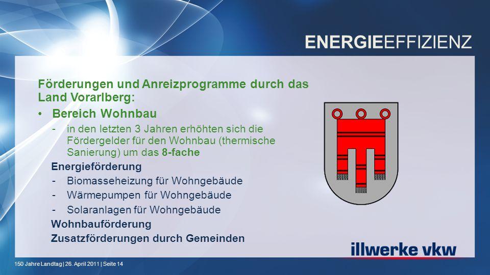 ENERGIEEFFIZIENZ Förderungen und Anreizprogramme durch das Land Vorarlberg: Bereich Wohnbau.