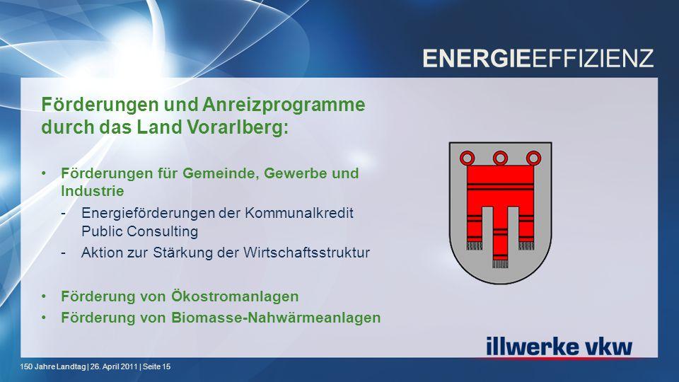 ENERGIEEFFIZIENZ Förderungen und Anreizprogramme durch das Land Vorarlberg: Förderungen für Gemeinde, Gewerbe und Industrie.