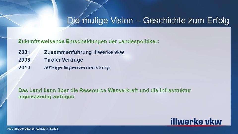 Die mutige Vision – Geschichte zum Erfolg
