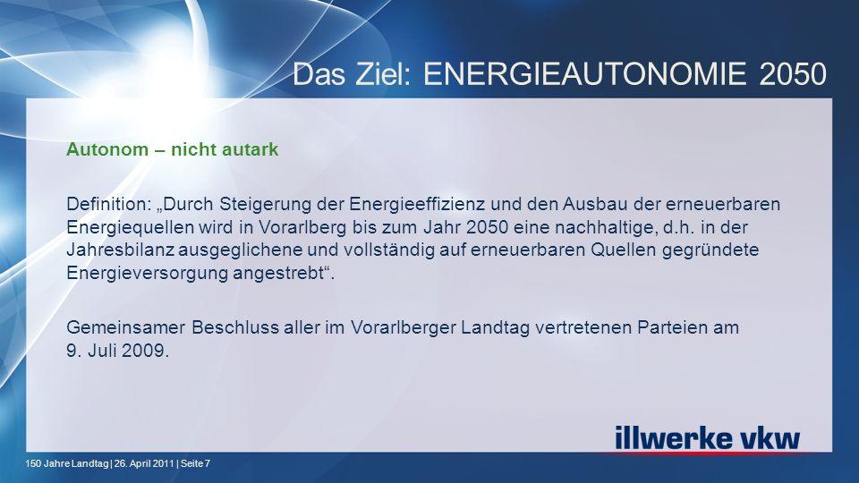 Das Ziel: ENERGIEAUTONOMIE 2050
