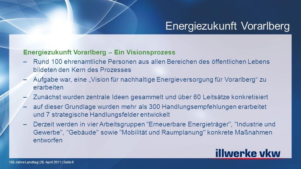 Energiezukunft Vorarlberg