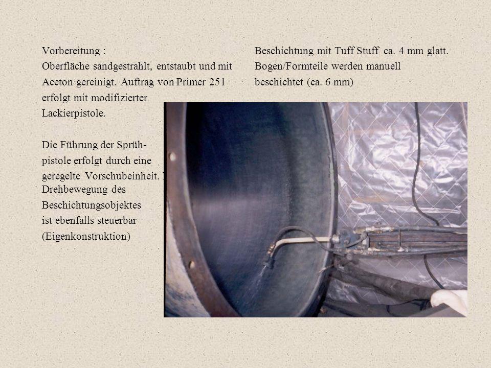 Vorbereitung : Oberfläche sandgestrahlt, entstaubt und mit. Aceton gereinigt. Auftrag von Primer 251.