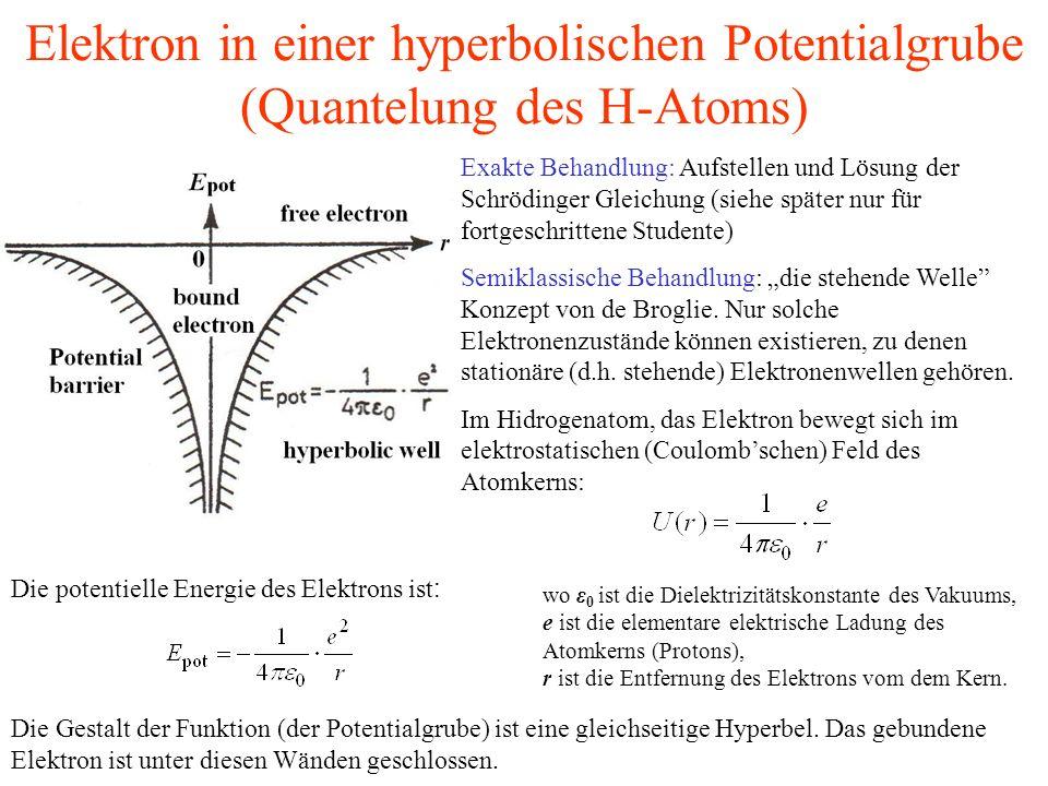 Elektron in einer hyperbolischen Potentialgrube (Quantelung des H-Atoms)