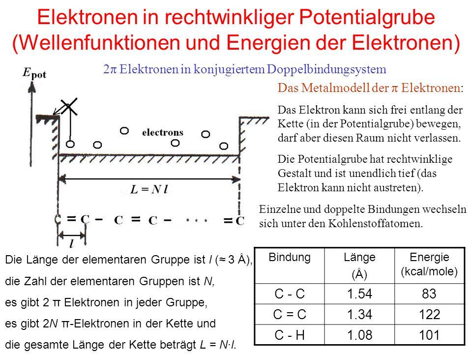 Elektronen in rechtwinkliger Potentialgrube (Wellenfunktionen und Energien der Elektronen)