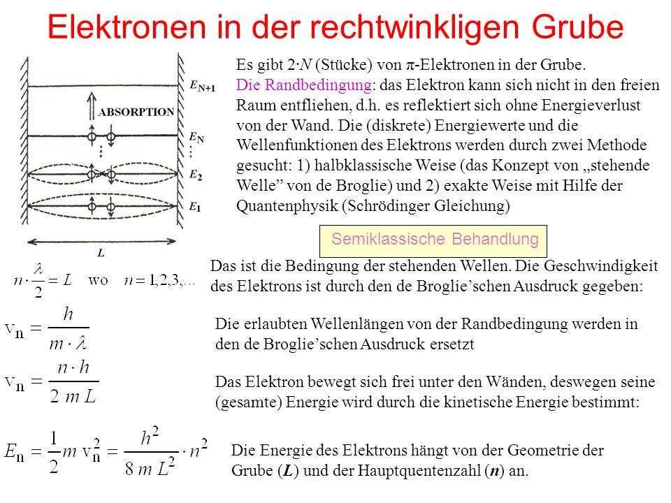 Elektronen in der rechtwinkligen Grube