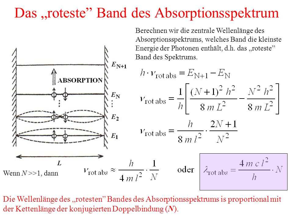 "Das ""roteste Band des Absorptionsspektrum"