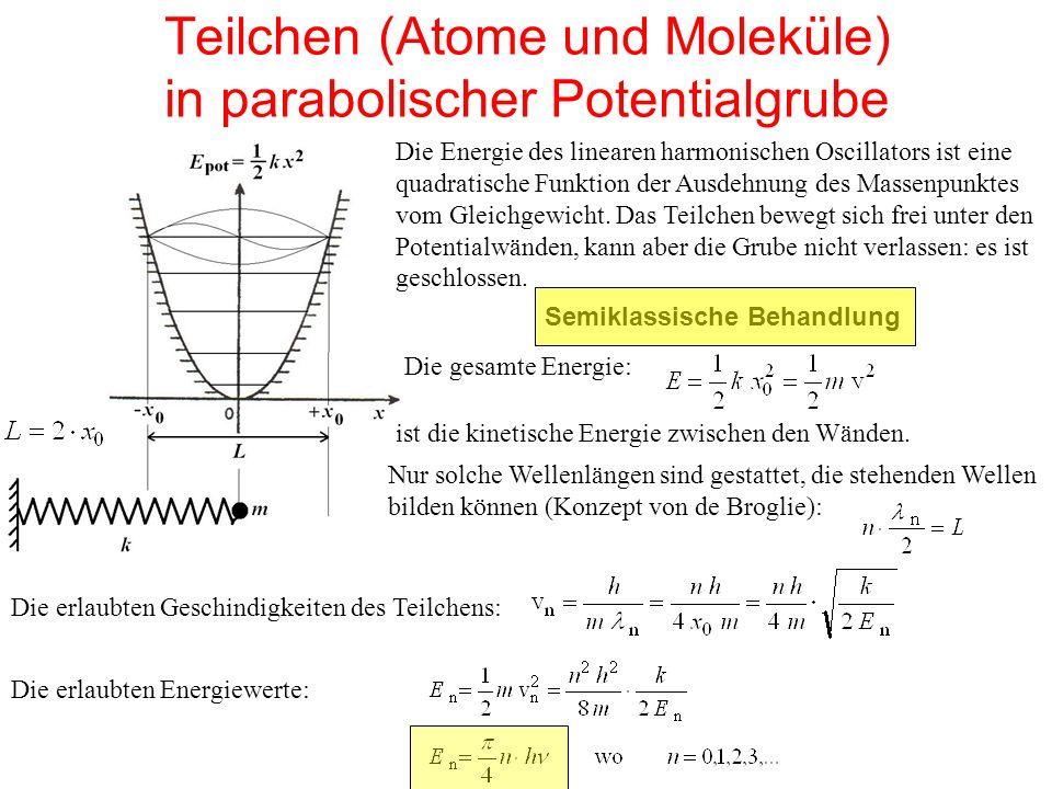 Teilchen (Atome und Moleküle) in parabolischer Potentialgrube